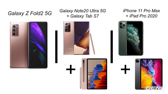 Trải nghiệm Samsung Galaxy Z Fold2: Người giàu không chơi game? - Ảnh 26.