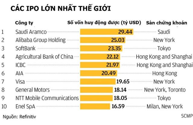 Ant Group lập kỷ lục thế giới với định giá hơn 313 tỷ USD - Ảnh 2.