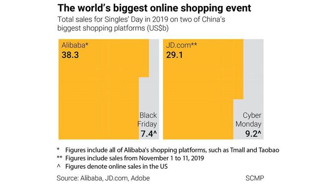 Ngày Độc thân: Tất tần tật những gì bạn cần biết về lễ hội mua sắm trực tuyến lớn nhất thế giới - Ảnh 1.