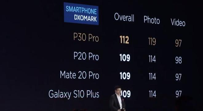 Đến cả vua cameraphone còn không thèm khoe DxOMark thì điểm số này còn giá trị gì nữa đây? - Ảnh 1.