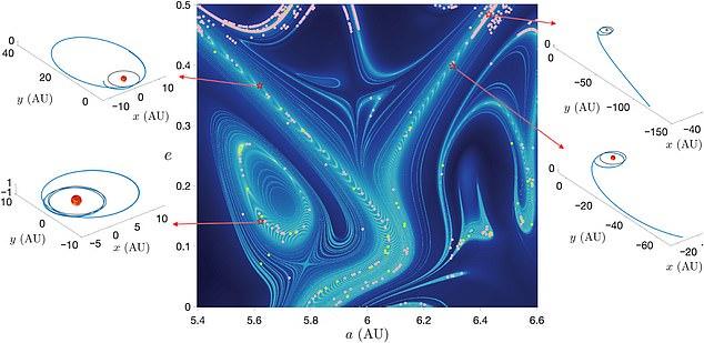 Phát hiện tuyến đường siêu cao tốc trong vũ trụ, giúp di chuyển cực nhanh qua hệ Mặt trời - Ảnh 2.