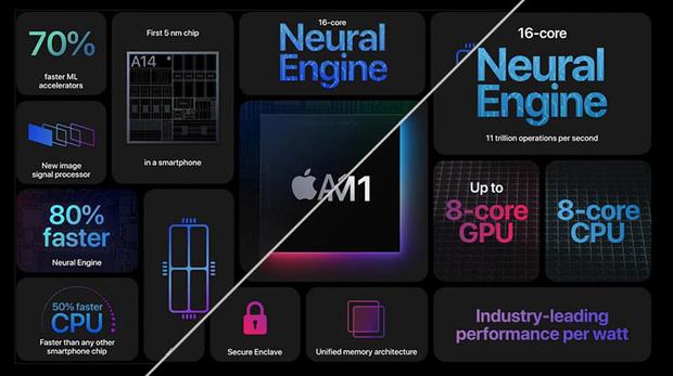 Liệu Apple sẽ gom iOS, iPadOS và macOS vào một hệ điều hành thống nhất? - Ảnh 2.