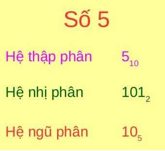 """Hiểu được những cách đếm số khác thường này, ta mới biết tại sao giáo sư Hồ Ngọc Đại lại nói """"hai cộng ba bằng mười"""" - Ảnh 7."""