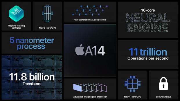 Apple thật ra phải nhờ rất nhiều công ty khác để sản xuất iPhone 12 - Ảnh 3.