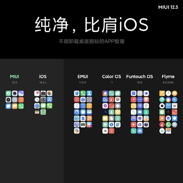 Xiaomi: MIUI 12.5 không những mượt ngang iOS mà còn ít ứng dụng rác hơn - Ảnh 4.