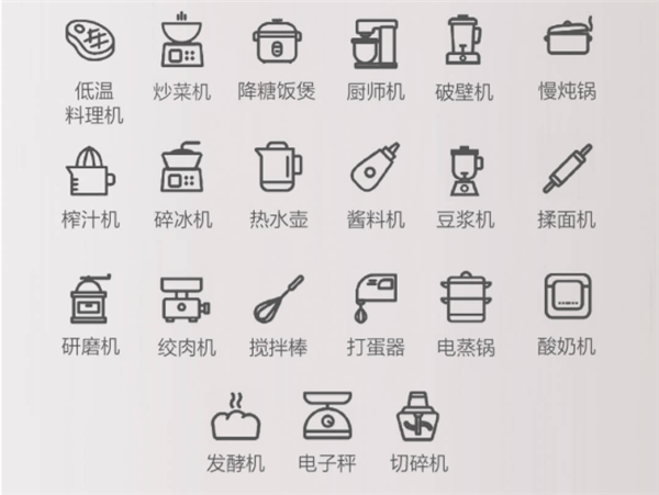 Xiaomi gây quỹ cho robot nấu ăn đa năng - Ảnh 4.