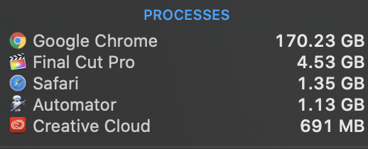 Mở 6000 tab cùng lúc, Google Chrome ngốn hết... 1.5TB RAM của Mac Pro - Ảnh 3.