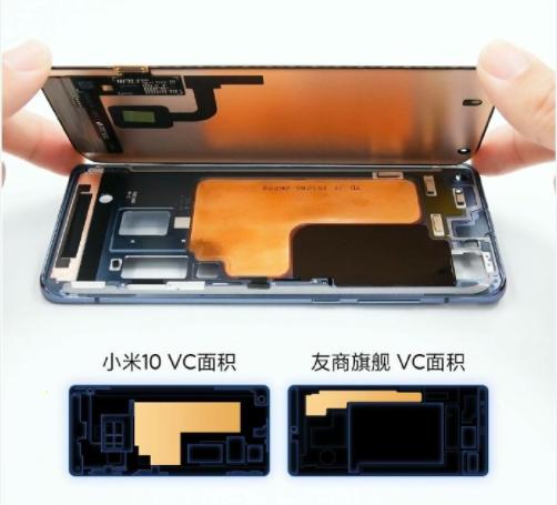 Xiaomi Mi 10 sẽ có tản nhiệt siêu to khổng lồ, 5 cảm biến đo nhiệt độ, sử dụng AI để giám sát và quản lý - Ảnh 2.