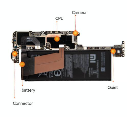 Xiaomi Mi 10 sẽ có tản nhiệt siêu to khổng lồ, 5 cảm biến đo nhiệt độ, sử dụng AI để giám sát và quản lý - Ảnh 3.