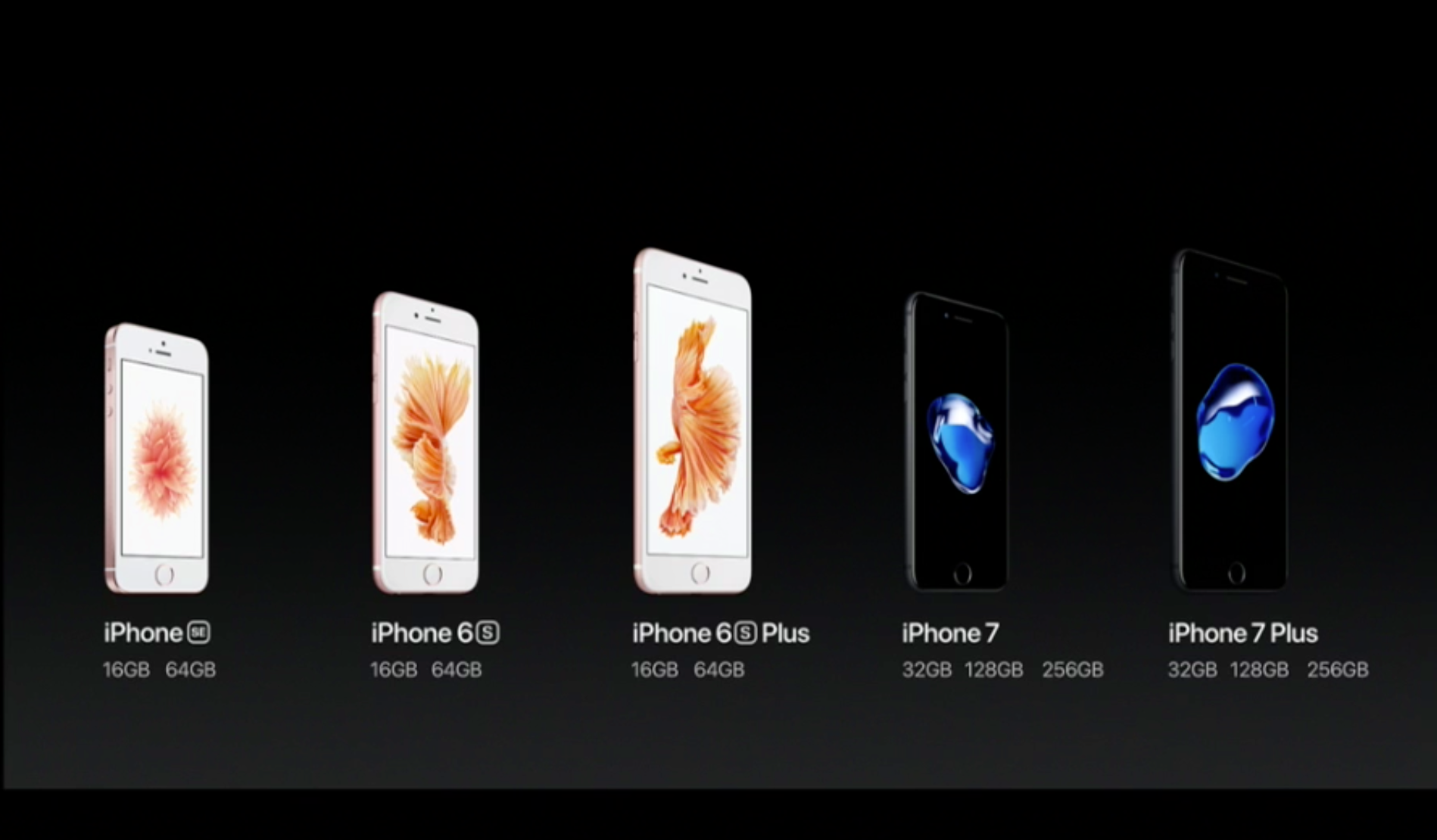 4 năm chày cối dùng iPhone 6S Plus:Đủ tốt để tôi tiếp tục sử dụng cho đến khi nó hỏng không sửa nổi mới thôi - Ảnh 4.