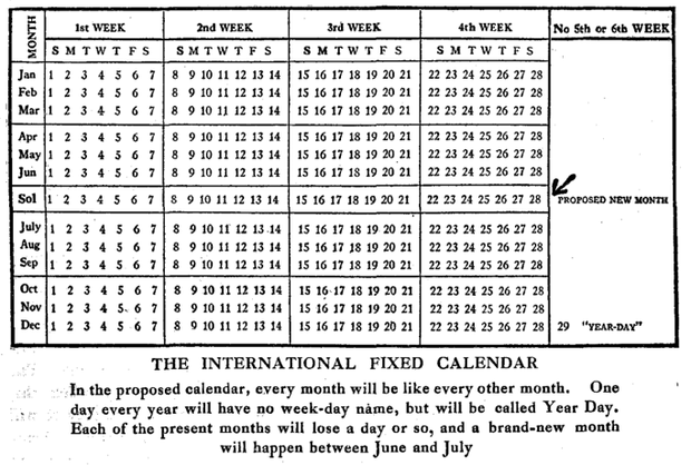 Nhân ngày nhuận, giải thích lý do năm nhuận tồn tại và tầm quan trọng có một không hai của nó - Ảnh 4.