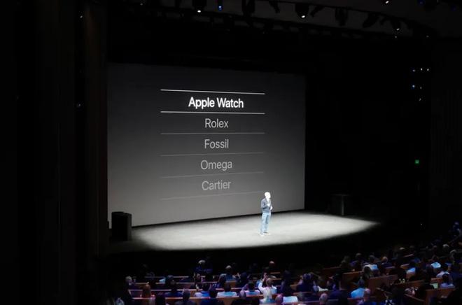 Bi kịch smartphone vs máy ảnh số có thể đang lặp lại với Apple Watch và đồng hồ Thụy Sĩ - Ảnh 3.
