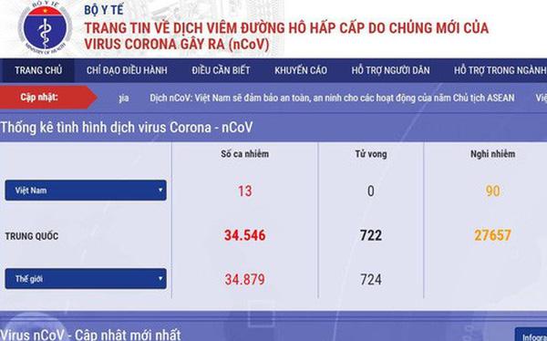 Bộ Y tế ra mắt trang tin điện tử và app về dịch bệnh nCoV - Ảnh 1.