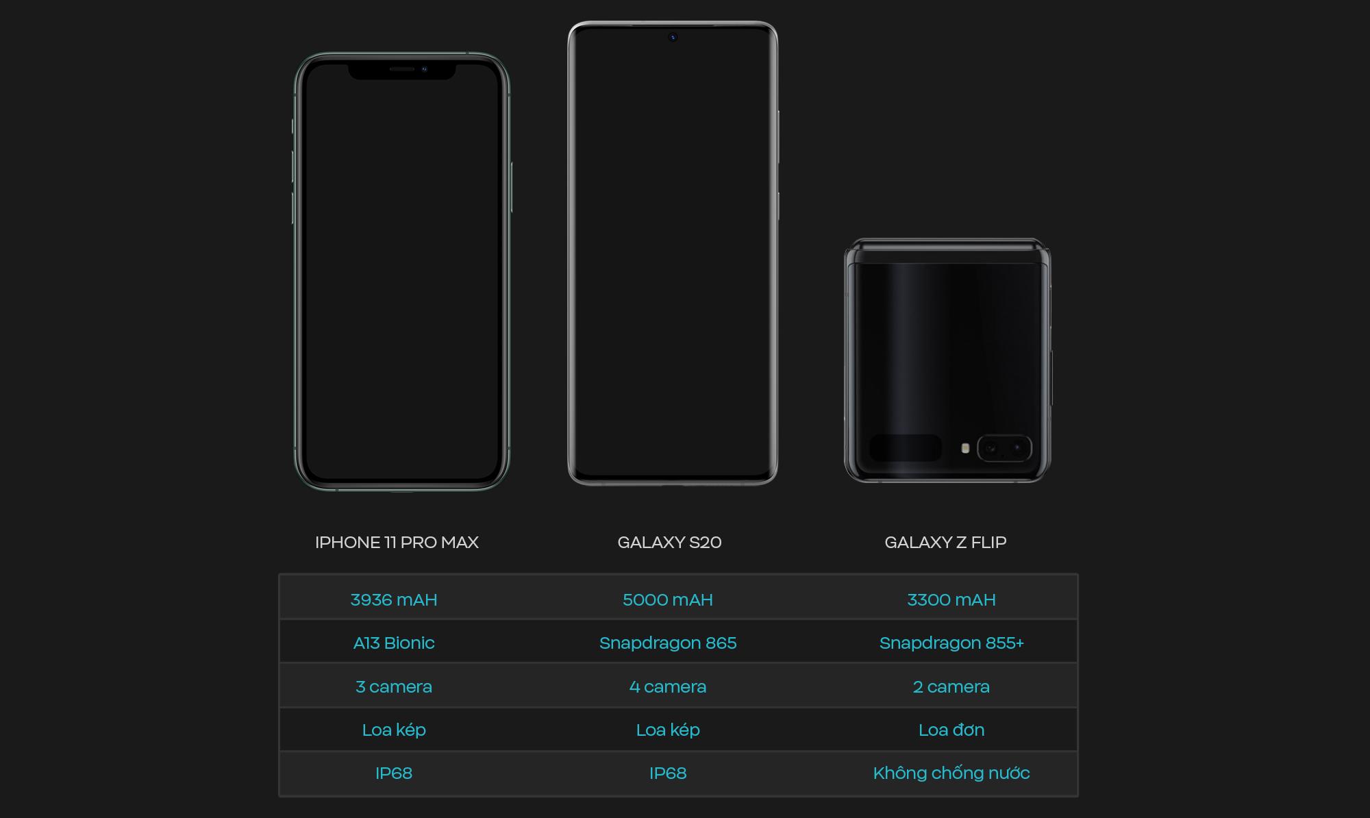 Đánh giá Galaxy Z Flip: Chiếc smartphone ấn tượng không dành cho đàn ông - Ảnh 6.
