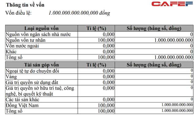 """Công ty kín tiếng đằng sau bộ kit thử Covid-19 made in Vietnam: """"Đại gia"""" lĩnh vực thiết bị y tế với vốn điều lệ 1.000 tỷ đồng - Ảnh 2."""