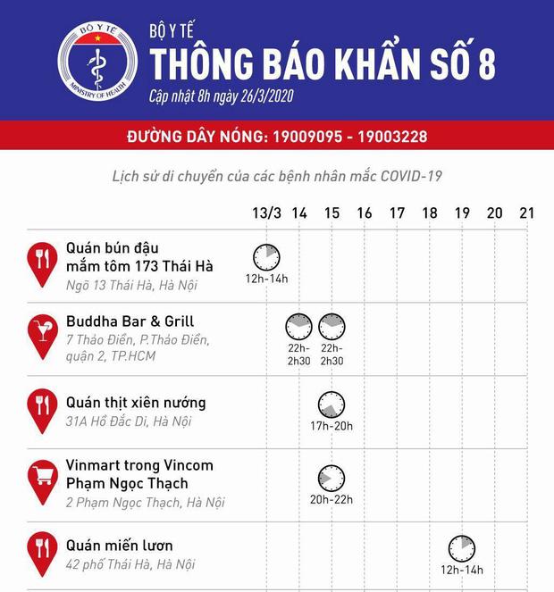 Bộ Y tế phát thông báo khẩn 5 địa điểm ăn uống và vui chơi mà các ca bệnh Covid-19 từng đến ở Hà Nội và Sài Gòn - Ảnh 1.