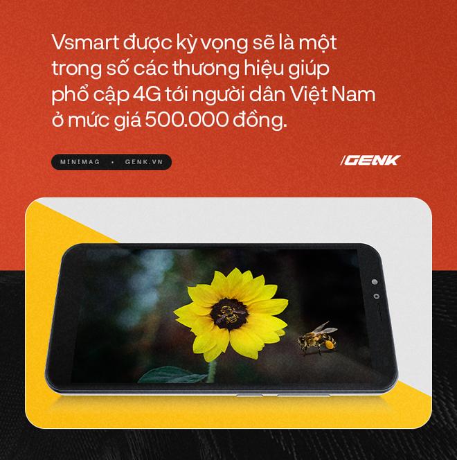 Sau khi bứt phá vào top 3 tại thị trường Việt Nam, bước tiếp theo của Vsmart sẽ là gì? - Ảnh 3.