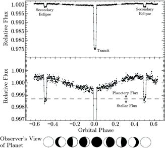 WASP-76b: Hành tinh có hiện tượng thiên nhiên siêu quái dị - mưa sắt dưới màn đêm vĩnh cửu - Ảnh 3.