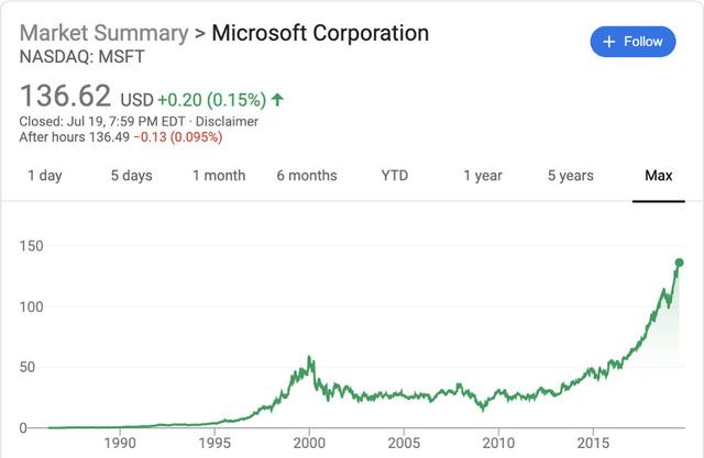 Tác dụng bất ngờ của chuyển đổi online đối với gã khổng lồ Microsoft: Tăng trưởng hơn 3,5 lần chỉ sau 5 năm - Ảnh 3.