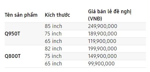 Samsung ra mắt TV QLED 8K không viền tại VN: Giá từ 100 triệu, tặng kèm Galaxy S20+ - Ảnh 3.