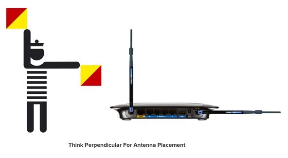 Cựu kỹ sư về Wi-Fi của Apple chỉ ra 4 mẹo để sử dụng mạng không dây tốt hơn - Ảnh 4.