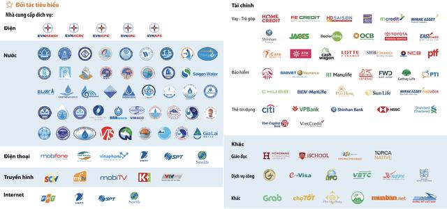 Chuyện của công ty fintech đứng sau 100.000 tỷ giao dịch thanh hóa đơn mỗi năm qua hệ thống 40 ngân hàng, Grab, Thế giới di động - Ảnh 3.