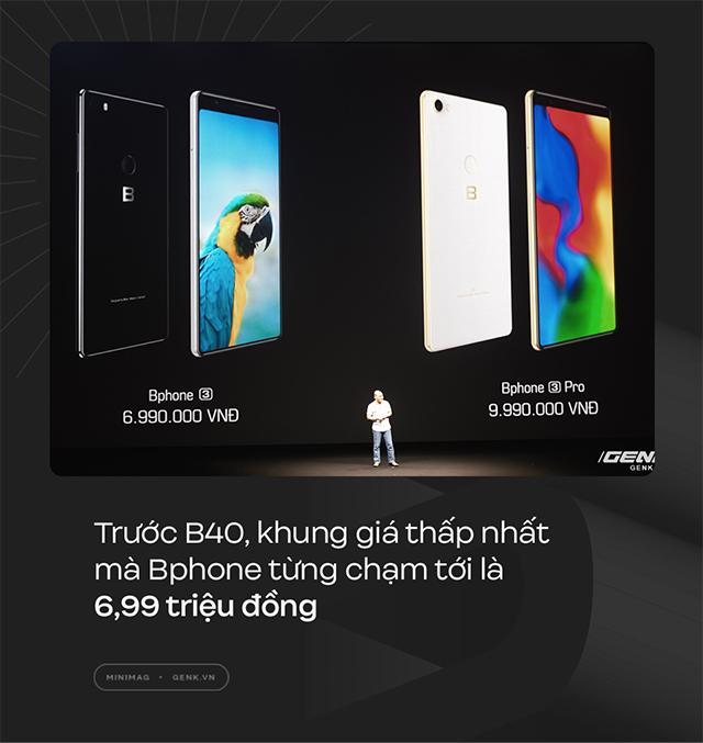 Bất ngờ đáng vui mừng nhất của smartphone Việt sẽ là những chiếc Bphone giá chỉ từ 500 nghìn VNĐ? - Ảnh 2.