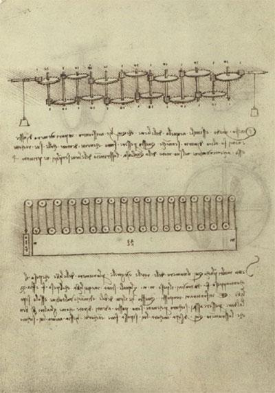 Những phát minh thể hiện trí tuệ siêu phàm của Leonardo da Vinci - Ảnh 14.