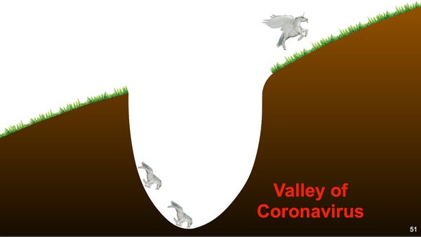Thêm một pha làm slide 'tấu hài' của Masayoshi Son: 'Kỳ lân bay' sẽ cứu SoftBank khỏi 'Thung lũng Corona' - Ảnh 5.