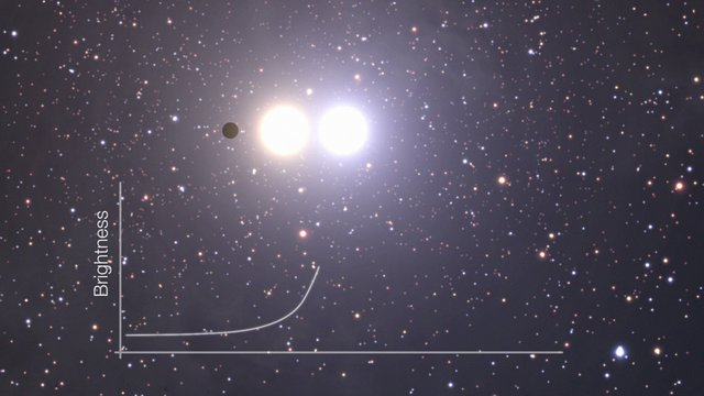 Tận dụng sự kiện siêu hiếm gặp trong vũ trụ, phát hiện siêu Trái Đất nằm cách xa 25.000 năm ánh sáng - Ảnh 2.