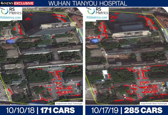 Ngồi đếm ô tô và từ khóa tiêu chảy trên Baidu, các nhà khoa học phát hiện virus corona có thể đã xuất hiện ở Vũ Hán từ tháng 8/2019! - Ảnh 1.