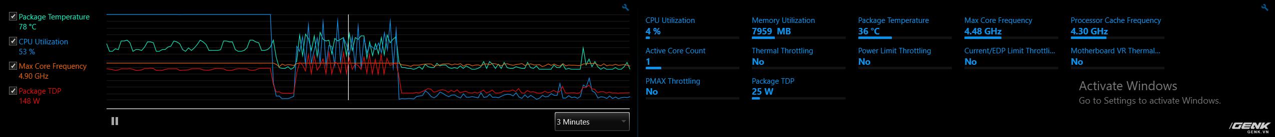 Đánh giá Intel Core i5-10600K: CPU chơi game hợp lý nhất hiện nay - Ảnh 10.