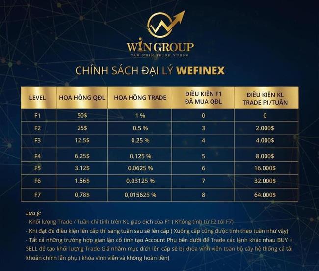 Lò đào tạo lừa đảo Wefinex: Đa cấp núp bóng đầu tư tài chính sang chảnh, trục lợi từ khát khao giàu xổi của người thiếu hiểu biết - Ảnh 3.