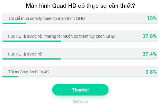 Từ khi nào độ phân giải QHD+ lại trở thành một tuỳ chọn bị ẩn trên smartphone? - Ảnh 7.