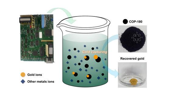 Tìm ra loại polymer có thể chiết xuất vàng và bạch kim từ bảng mạch điện tử - Ảnh 2.