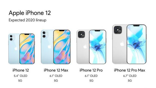 Phải chăng đây là thiết kế cuối cùng của iPhone 12 trước ngày ra mắt? - Ảnh 4.