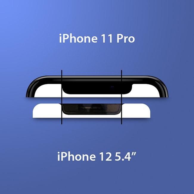 Màn hình 5,4 inch của iPhone 12 5G bị rò rỉ, rãnh tai thỏ mới nhỏ hơn - Ảnh 2.