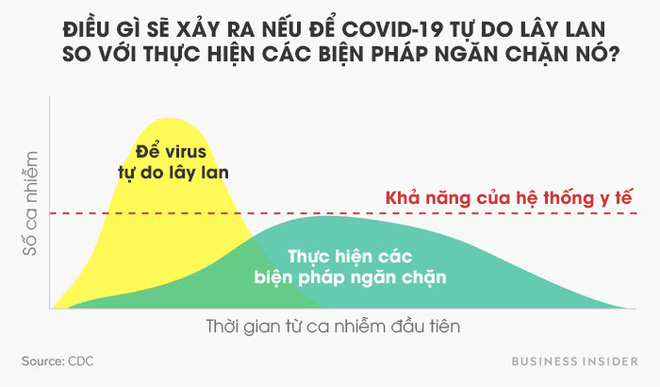 Nghiên cứu mới cho thấy chiến lược miễn dịch cộng đồng với COVID-19 gần như không thể thành công - Ảnh 2.