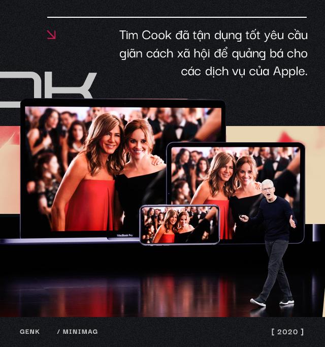 Những bước đi thiên tài của Tim Cook đã giúp Apple sống tốt và thậm chí là hùng mạnh hơn trong mùa dịch - Ảnh 9.