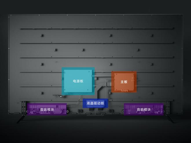 Đây chính là bí quyết tạo ra chiếc TV trong suốt độc nhất vô nhị của Xiaomi - Ảnh 1.