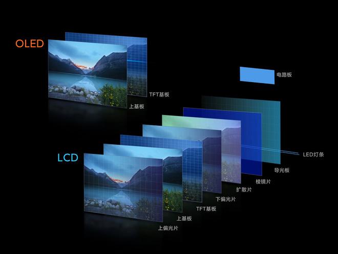 Đây chính là bí quyết tạo ra chiếc TV trong suốt độc nhất vô nhị của Xiaomi - Ảnh 3.