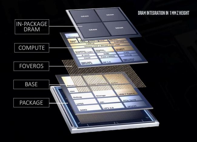 Intel dự báo, mật độ bóng bán dẫn trên chip sẽ còn cao gấp 50 lần hiện nay - Ảnh 4.