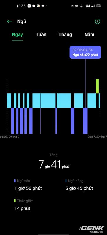 Là người dùng Apple Watch, tôi ước đồng hồ của Táo Khuyết có những thứ này - Ảnh 5.