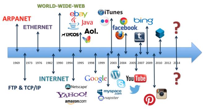 Liên Xô từng suýt phát minh ra mạng Internet như thế nào? - Ảnh 7.