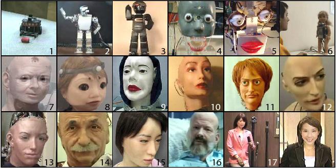 Tại sao khi robot càng giống người, chúng ta càng thấy chúng đáng sợ và rùng rợn? - Ảnh 4.