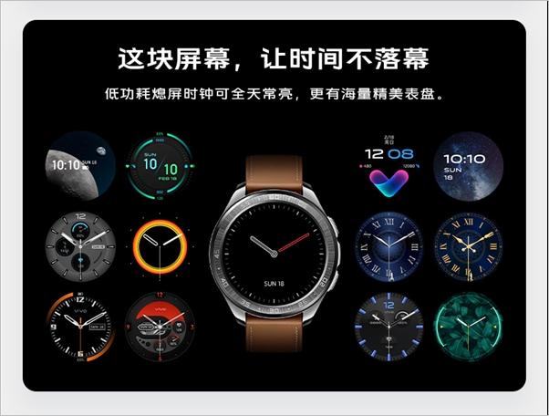 Vivo Watch ra mắt: Cảm biến đo Oxy trong máu, pin 18 ngày, giá 4.5 triệu đồng - Ảnh 2.