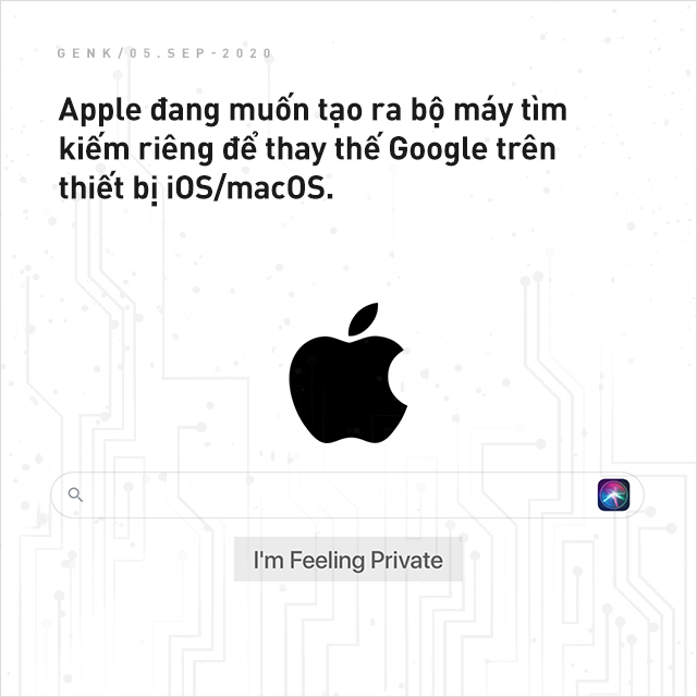 Nhìn từ Microsoft Bing, iCloud hay Google Pixel: Chuyện Apple làm bộ máy tìm kiếm cạnh tranh Google không hề ngớ ngẩn như bạn nghĩ - Ảnh 1.
