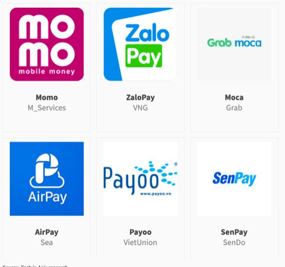 Đằng sau những khuyến mại giảm giá 30%, hoàn tiền 10% của các ví điện tử như Momo, Moca, VNPay...: Cuộc chiến đốt tiền khô máu chưa biết khi nào và ai là người chiến thắng! - Ảnh 3.