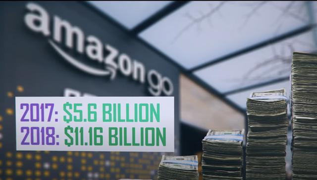 Sự thật về Cáo già phố Wall mang tên Jeff Bezos và cách gã khổng lồ Amazon trốn thuế - Ảnh 2.