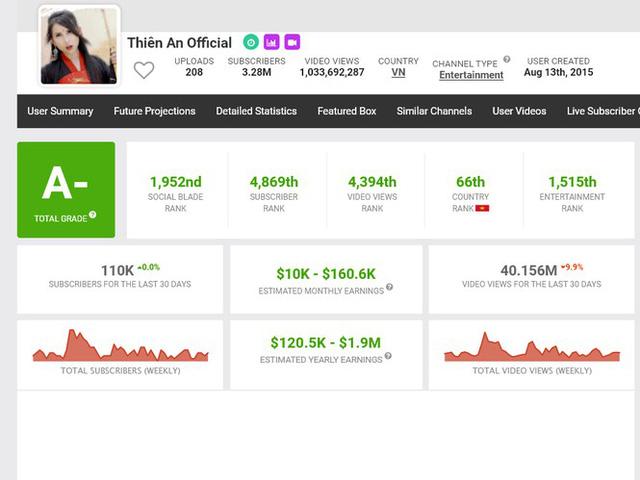Kinh doanh online, một cá nhân ở Hà Nội nộp thuế 23 tỷ đồng - Ảnh 3.